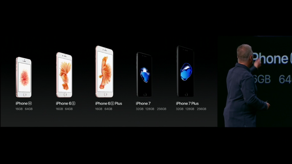 iphone-all-models