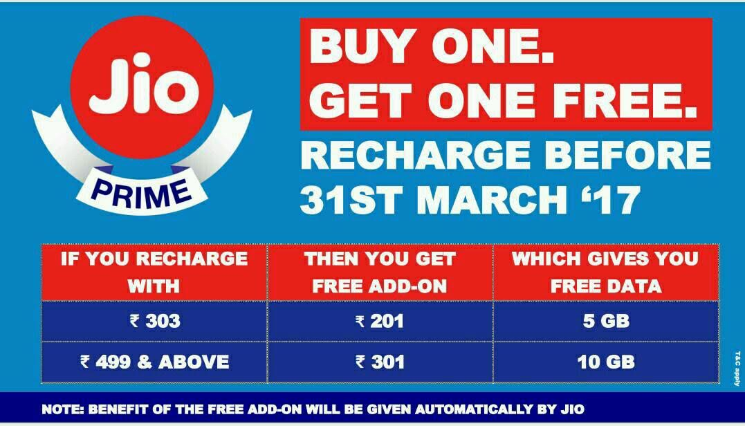 Reliance Jio cost April Onwards
