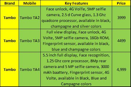 Tambo Mobile : New mobile brand entering Indian market