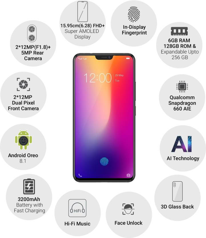 Vivo X21 offer, schemes and discounts in India