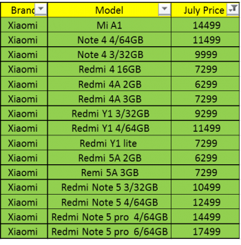 Mi Price July 2018