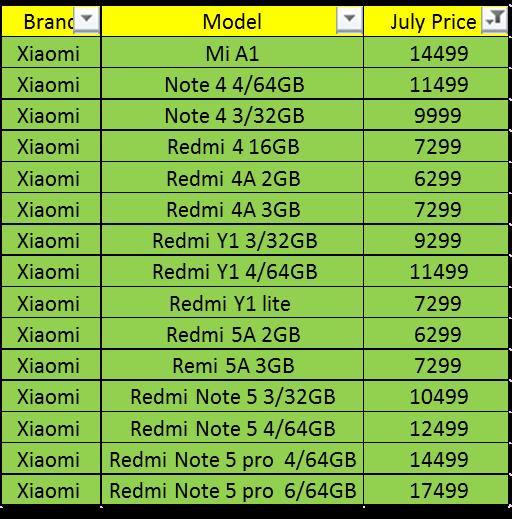 Mi Price July