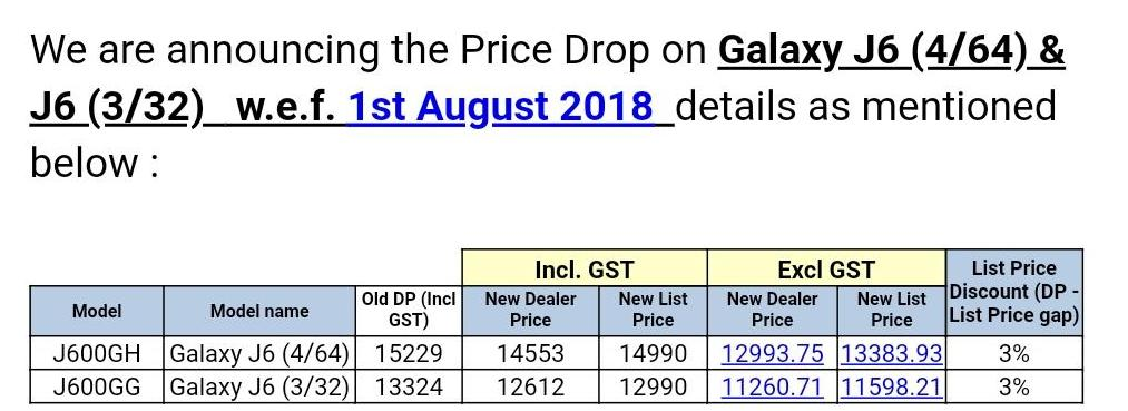Samsung Mobile Price August 2018