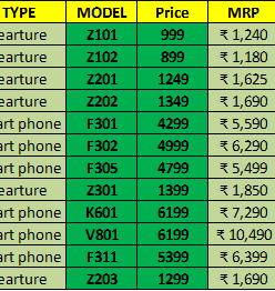 Spice Mobile price August 2018 – All models