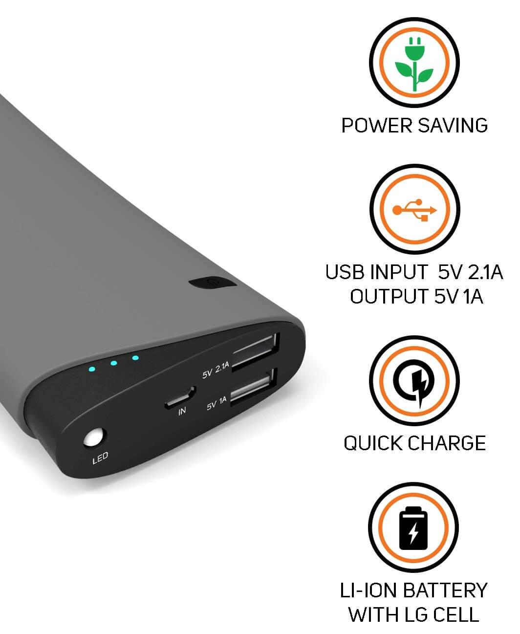 Micromax MXABP1301 powerbank